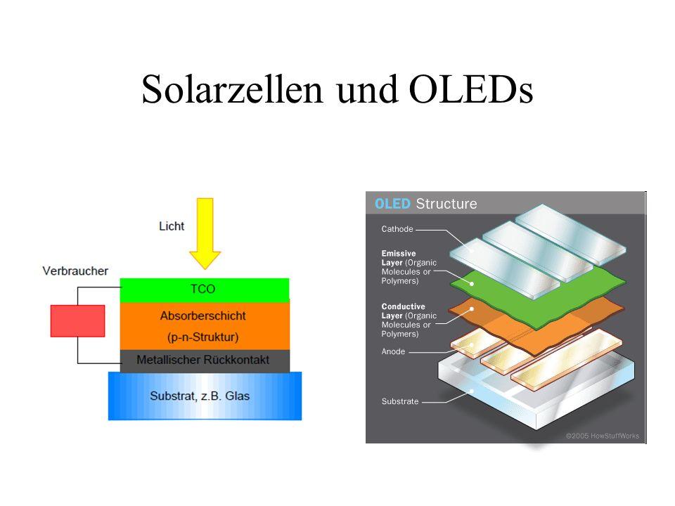 Solarzellen und OLEDs