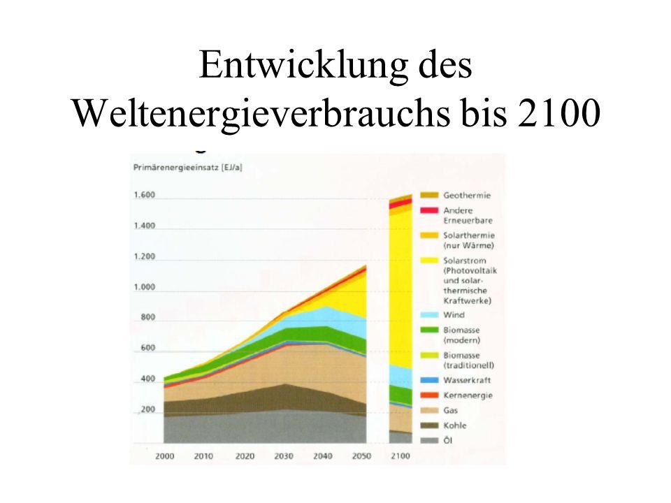 Entwicklung des Weltenergieverbrauchs bis 2100