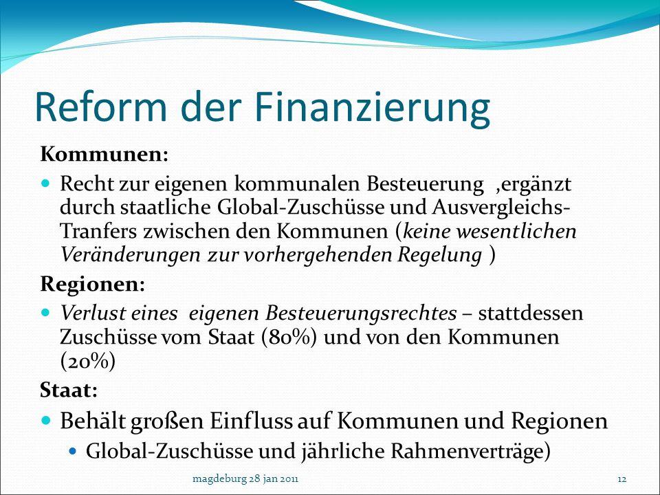 Reform der Finanzierung
