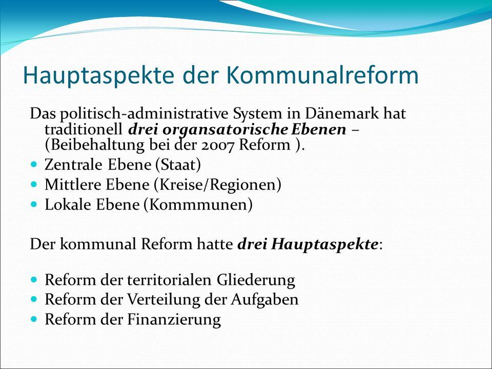Hauptaspekte der Kommunalreform