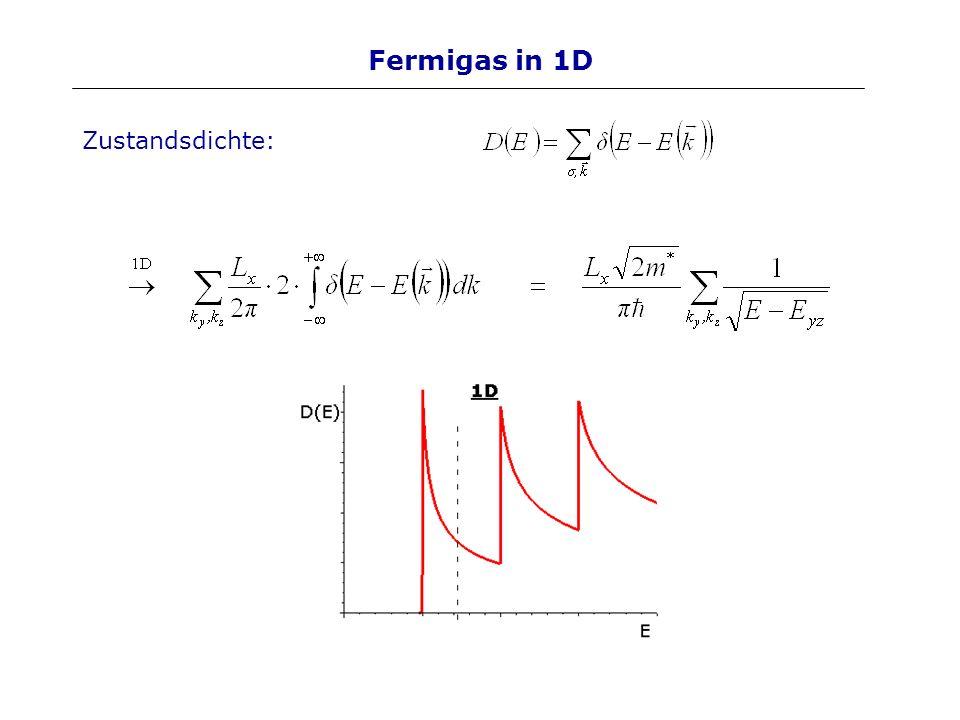Fermigas in 1D Zustandsdichte: