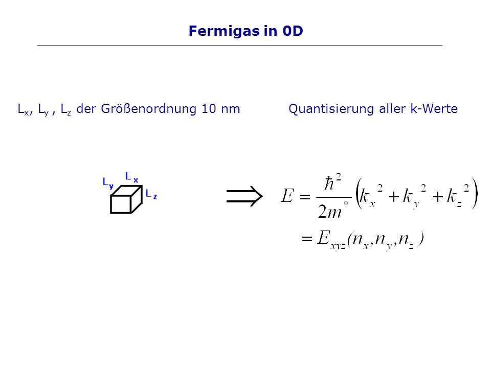 Quantisierung aller k-Werte