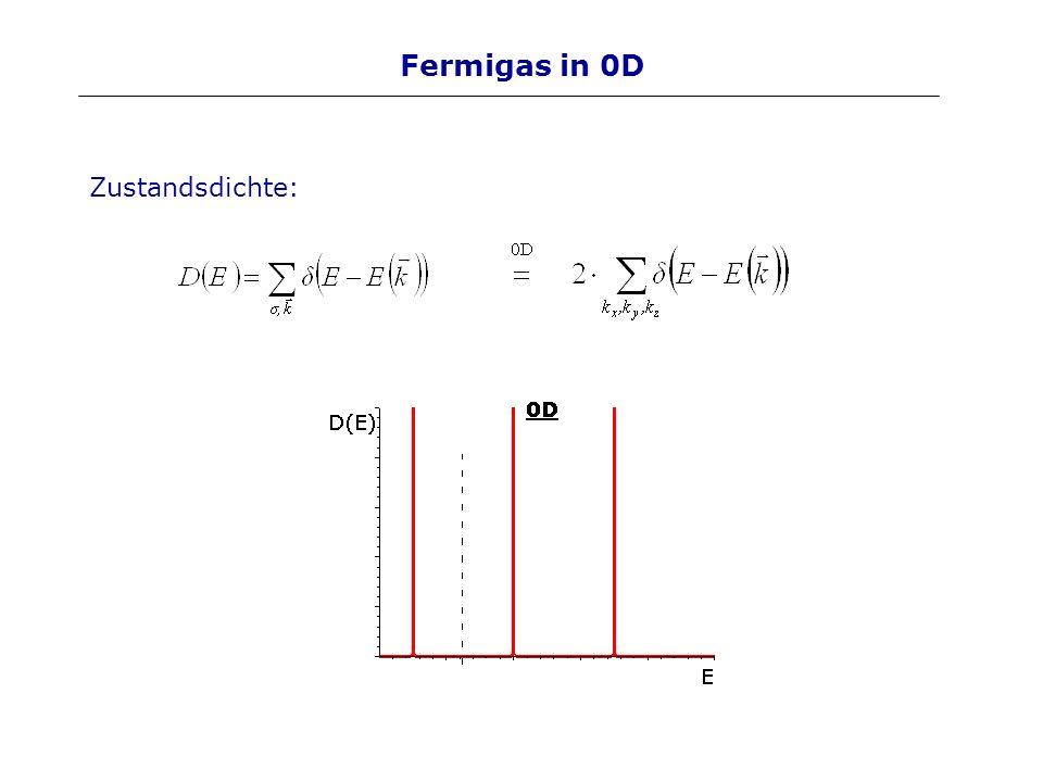 Fermigas in 0D Zustandsdichte: