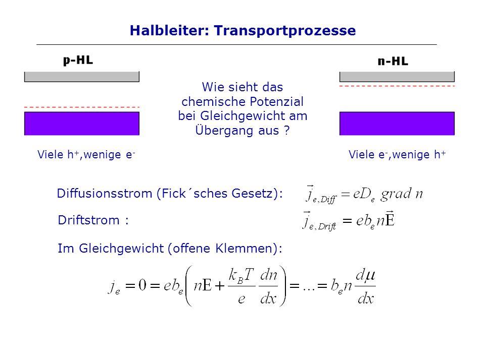 Halbleiter: Transportprozesse