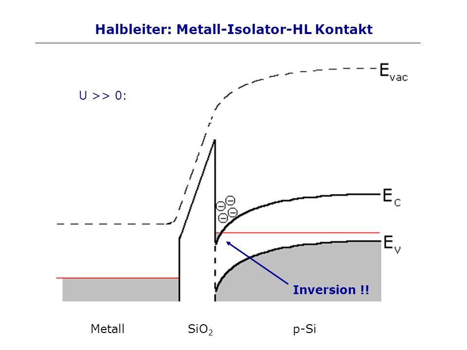 Halbleiter: Metall-Isolator-HL Kontakt