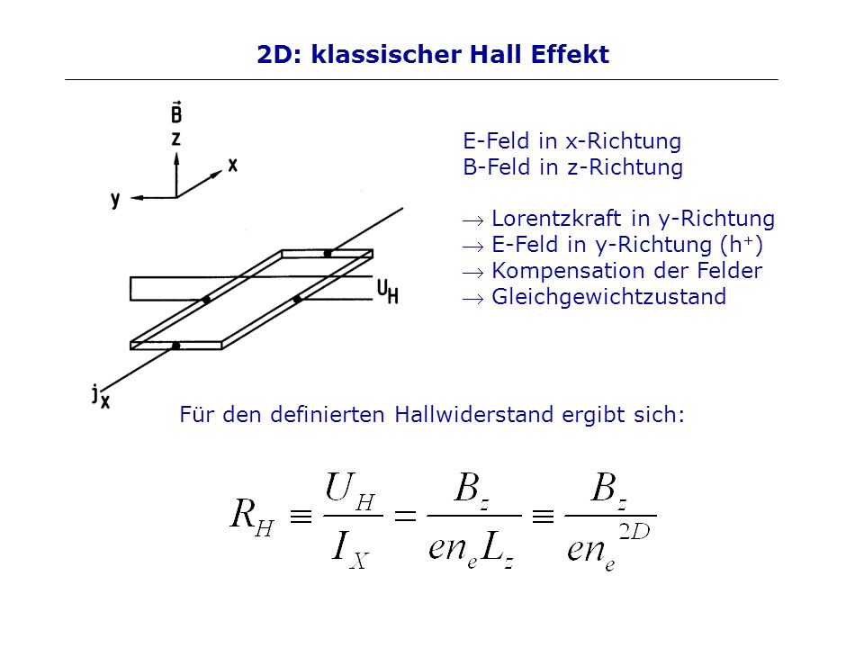 2D: klassischer Hall Effekt