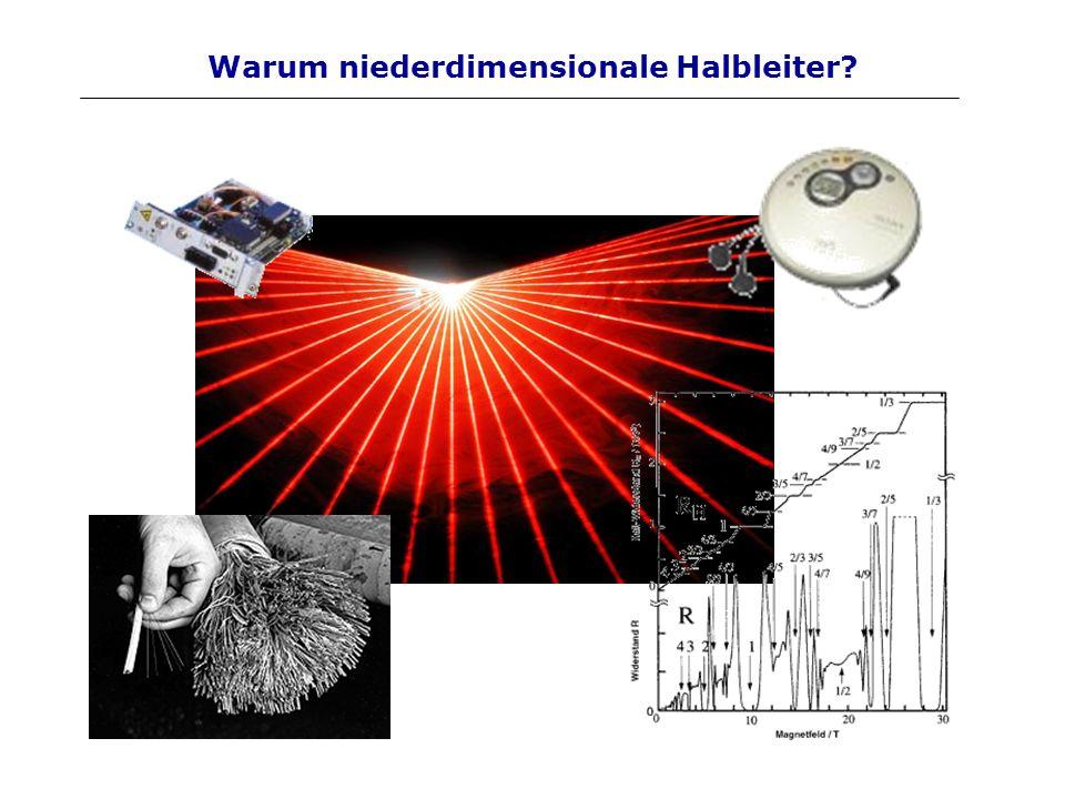 Warum niederdimensionale Halbleiter