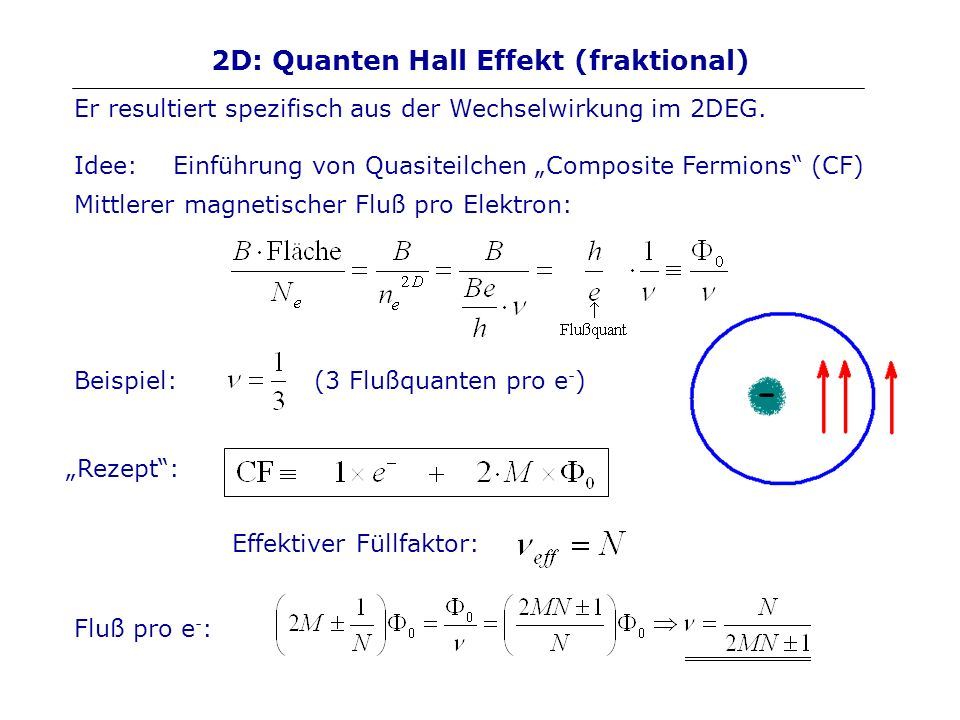 2D: Quanten Hall Effekt (fraktional)