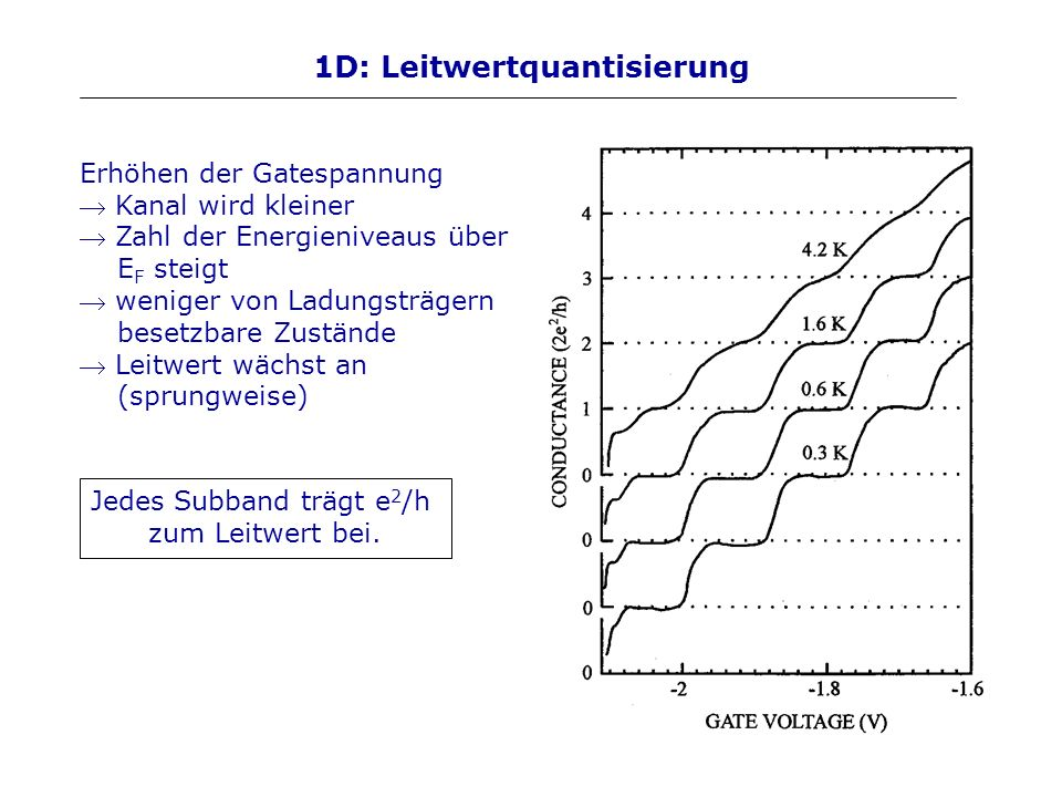 1D: Leitwertquantisierung