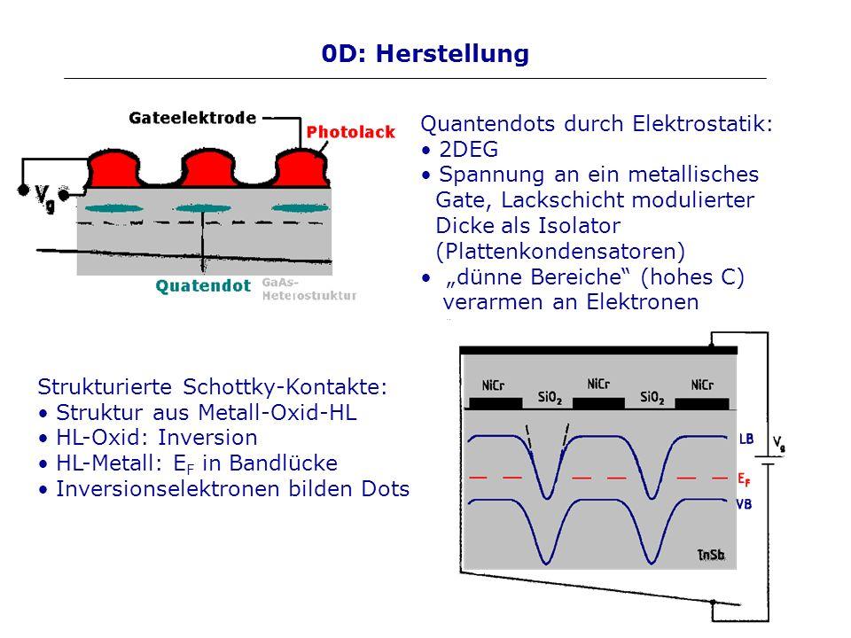 0D: Herstellung Quantendots durch Elektrostatik: 2DEG