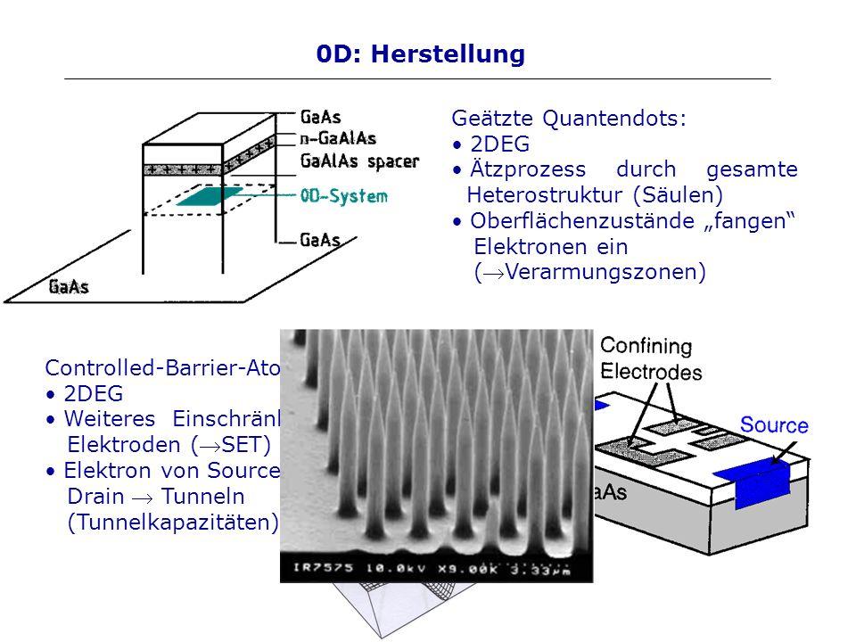 0D: Herstellung Geätzte Quantendots: 2DEG