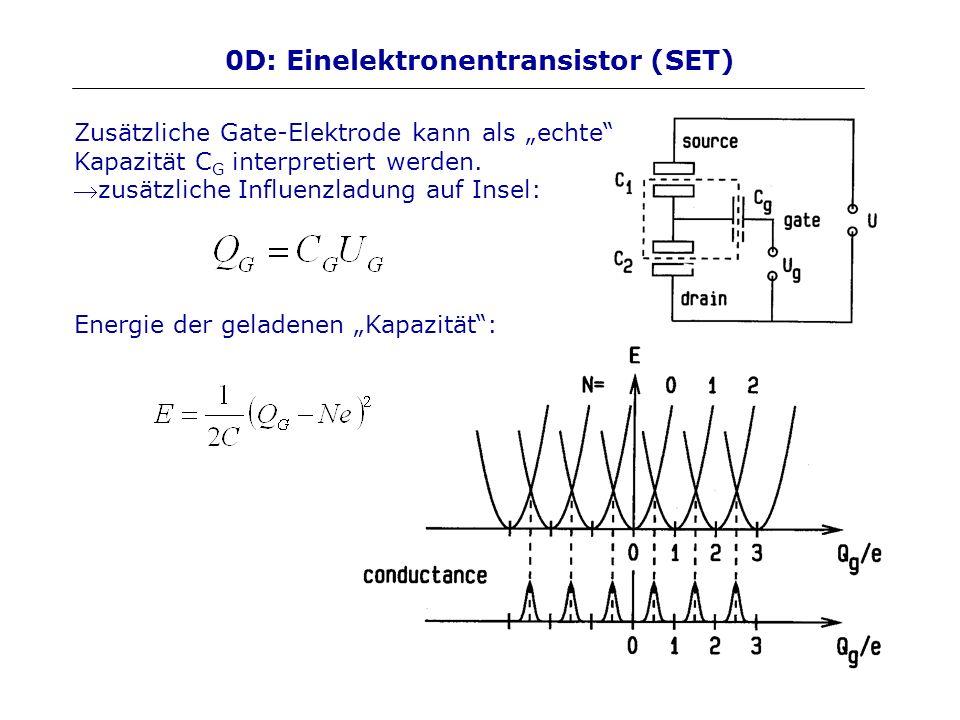 0D: Einelektronentransistor (SET)