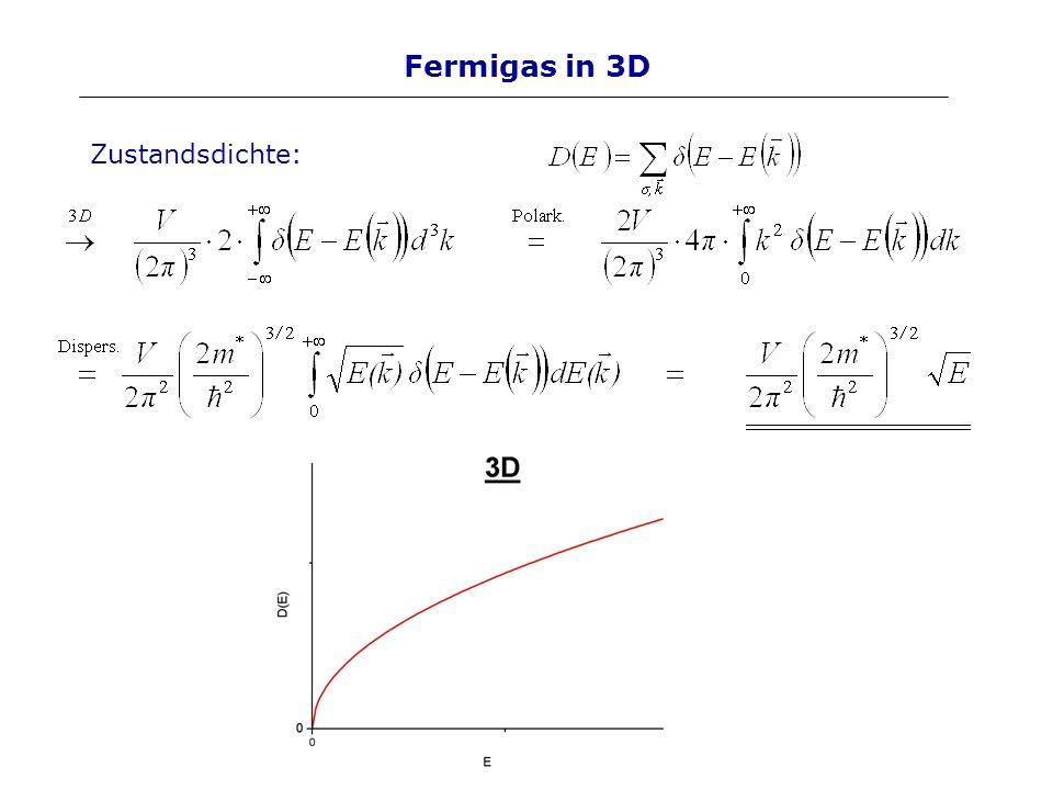 Fermigas in 3D Zustandsdichte: