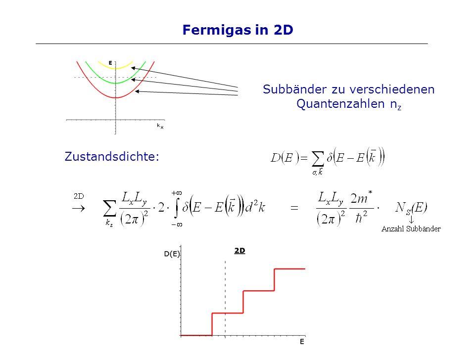 Subbänder zu verschiedenen Quantenzahlen nz