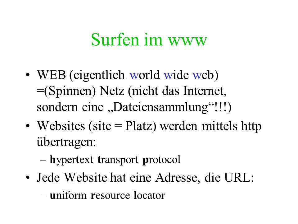 """Surfen im www WEB (eigentlich world wide web) =(Spinnen) Netz (nicht das Internet, sondern eine """"Dateiensammlung !!!)"""