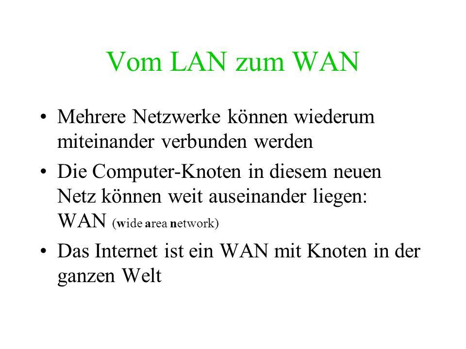 Vom LAN zum WAN Mehrere Netzwerke können wiederum miteinander verbunden werden.