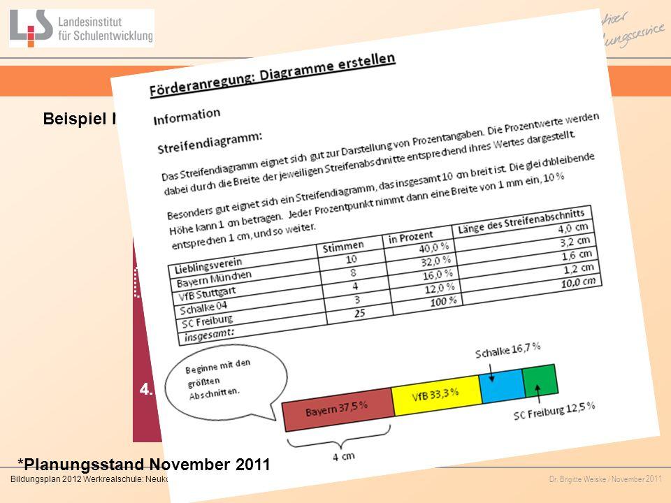 Trainingsmodule HSA Beispiel Mathematik* Trainingsmodul Daten