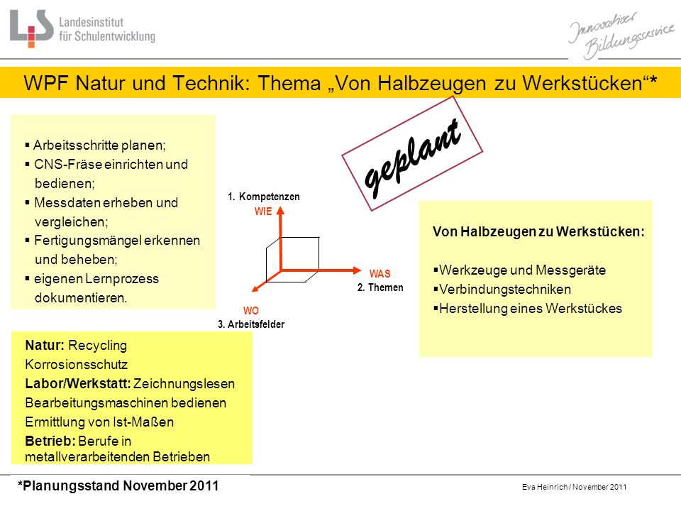 """WPF Natur und Technik: Thema """"Von Halbzeugen zu Werkstücken *"""