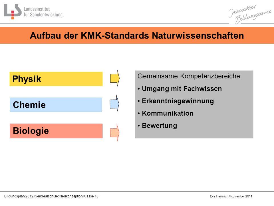 Aufbau der KMK-Standards Naturwissenschaften