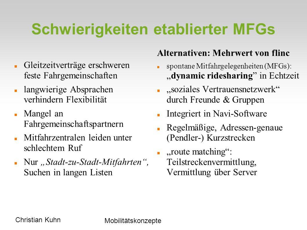 Schwierigkeiten etablierter MFGs