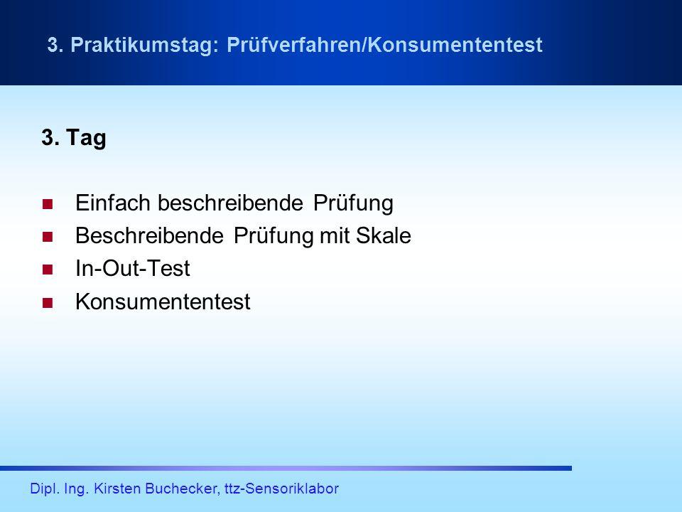 3. Praktikumstag: Prüfverfahren/Konsumententest