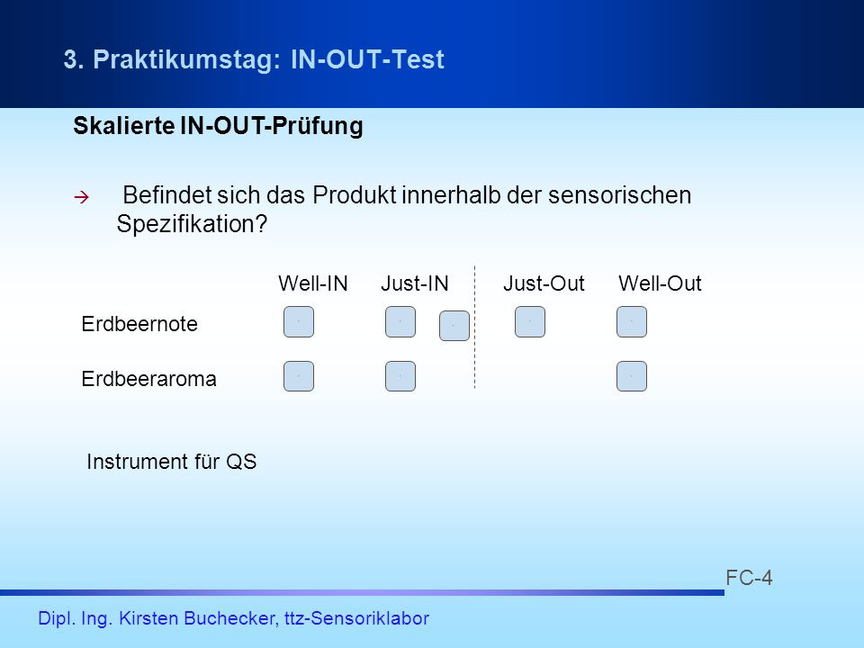 3. Praktikumstag: IN-OUT-Test
