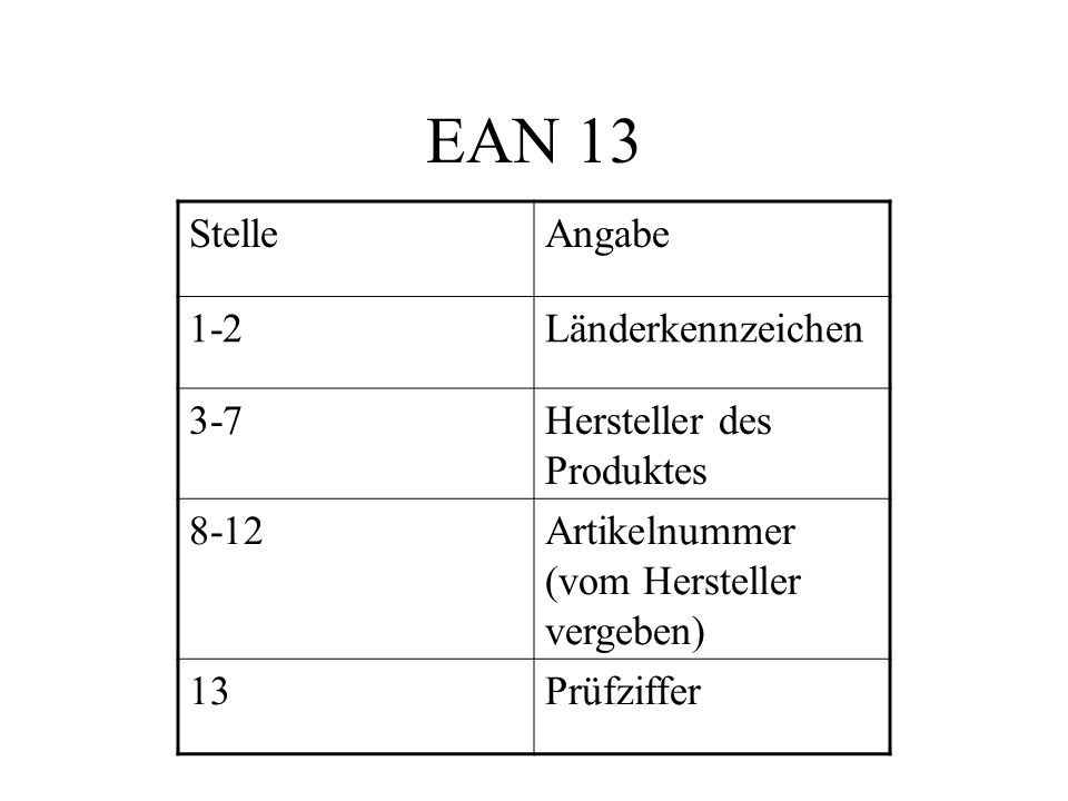 EAN 13 Stelle Angabe 1-2 Länderkennzeichen 3-7