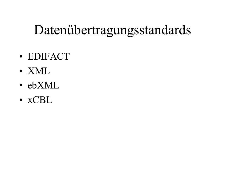 Datenübertragungsstandards