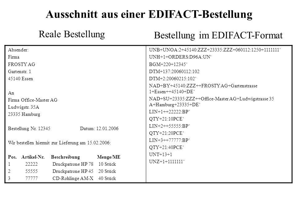 Ausschnitt aus einer EDIFACT-Bestellung