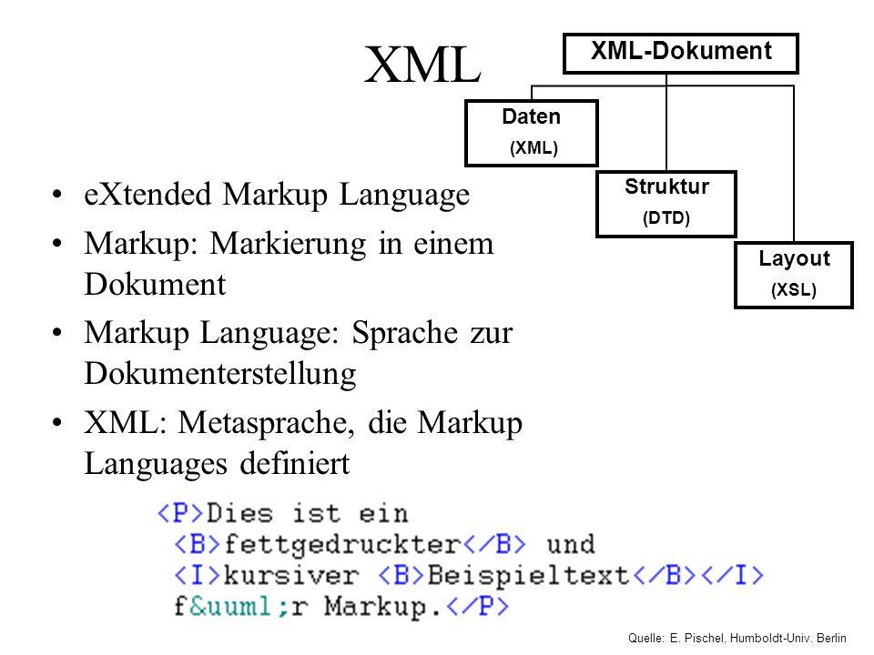 XML eXtended Markup Language Markup: Markierung in einem Dokument