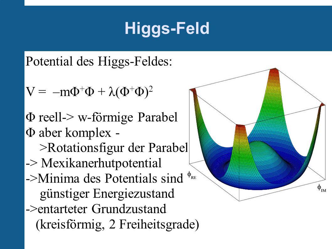 Higgs-Feld Potential des Higgs-Feldes: V = –mΦ+Φ + λ(Φ+Φ)2