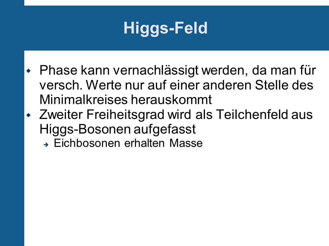 Higgs-Feld Phase kann vernachlässigt werden, da man für versch. Werte nur auf einer anderen Stelle des Minimalkreises herauskommt.
