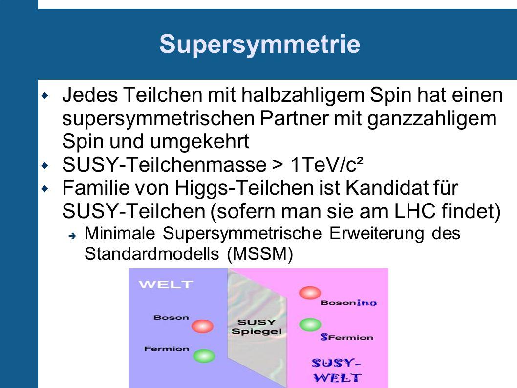 Supersymmetrie Jedes Teilchen mit halbzahligem Spin hat einen supersymmetrischen Partner mit ganzzahligem Spin und umgekehrt.