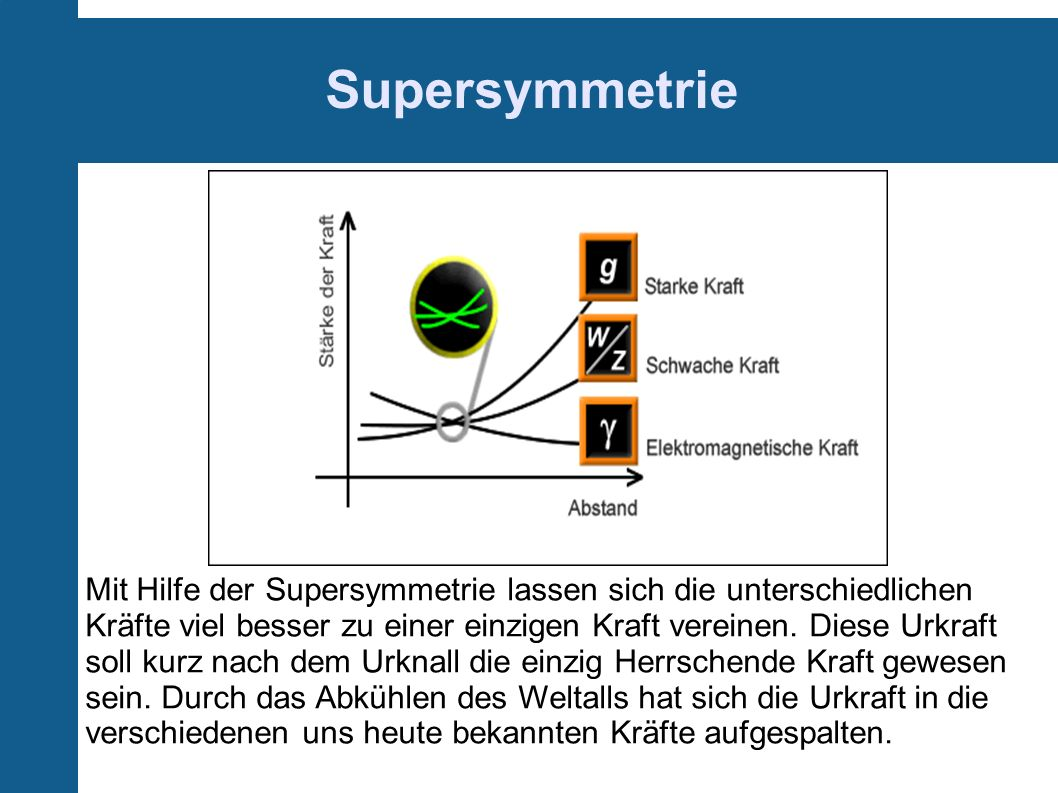 Supersymmetrie