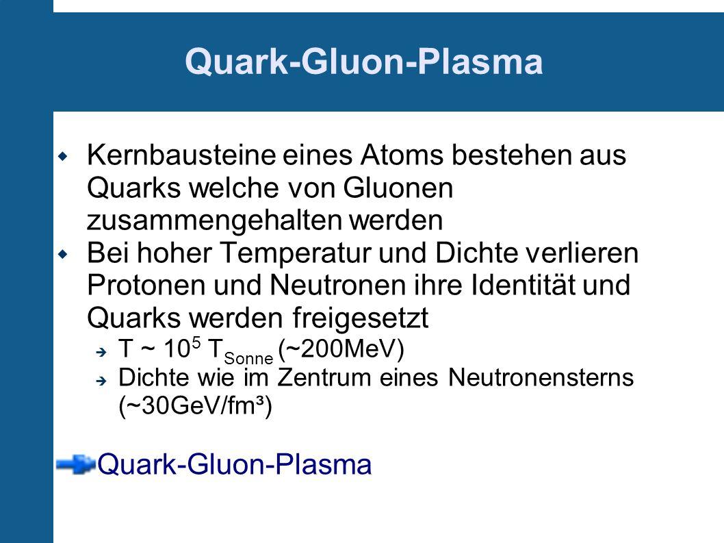 Quark-Gluon-PlasmaKernbausteine eines Atoms bestehen aus Quarks welche von Gluonen zusammengehalten werden.