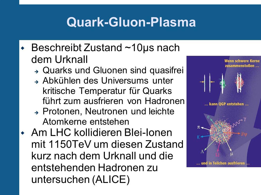 Quark-Gluon-Plasma Beschreibt Zustand ~10µs nach dem Urknall