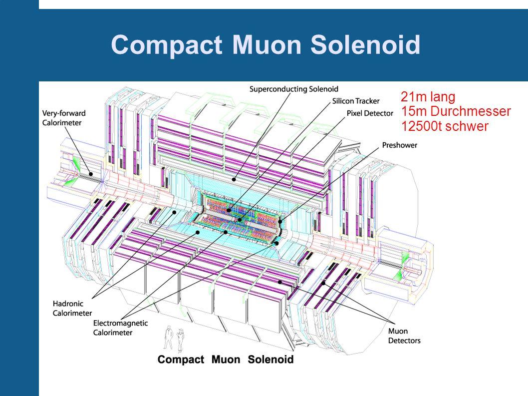 Compact Muon Solenoid 21m lang 15m Durchmesser 12500t schwer