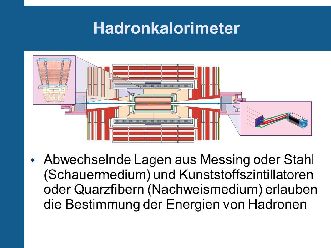 Hadronkalorimeter