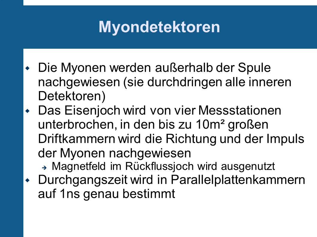 Myondetektoren Die Myonen werden außerhalb der Spule nachgewiesen (sie durchdringen alle inneren Detektoren)
