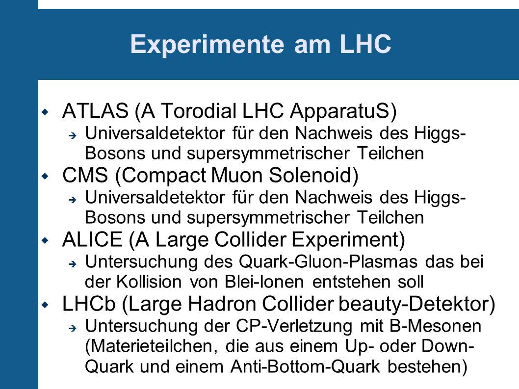 Experimente am LHC ATLAS (A Torodial LHC ApparatuS)