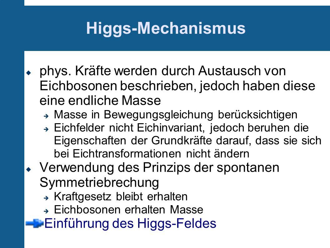 Higgs-Mechanismus phys. Kräfte werden durch Austausch von Eichbosonen beschrieben, jedoch haben diese eine endliche Masse.