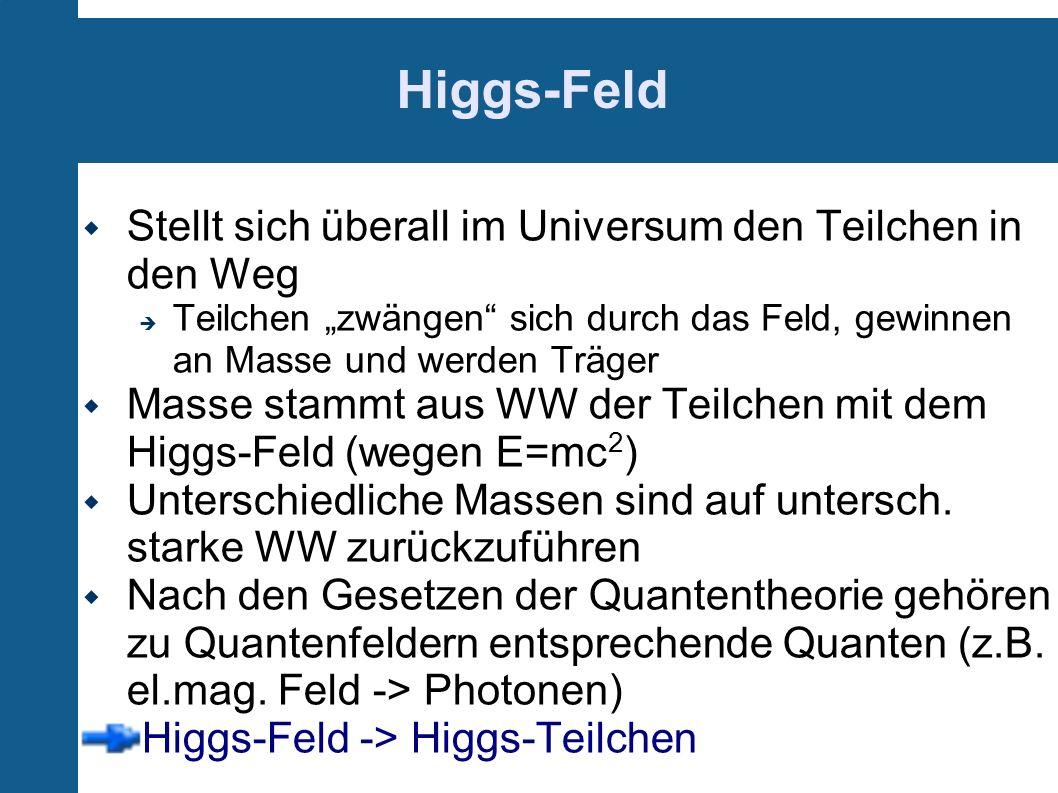 Higgs-Feld Stellt sich überall im Universum den Teilchen in den Weg