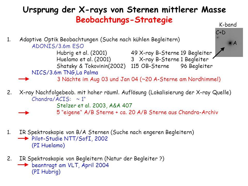 Ursprung der X-rays von Sternen mittlerer Masse Beobachtungs-Strategie