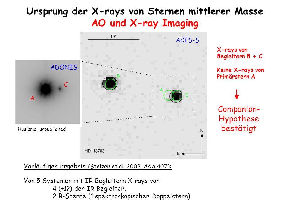 Ursprung der X-rays von Sternen mittlerer Masse