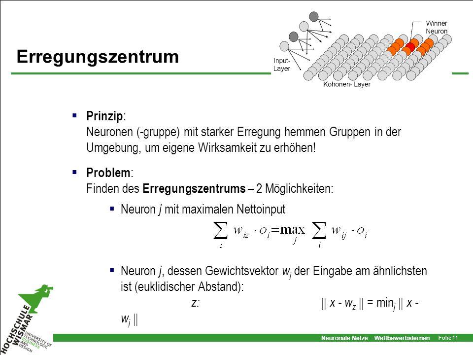 Erregungszentrum Prinzip: Neuronen (-gruppe) mit starker Erregung hemmen Gruppen in der Umgebung, um eigene Wirksamkeit zu erhöhen!
