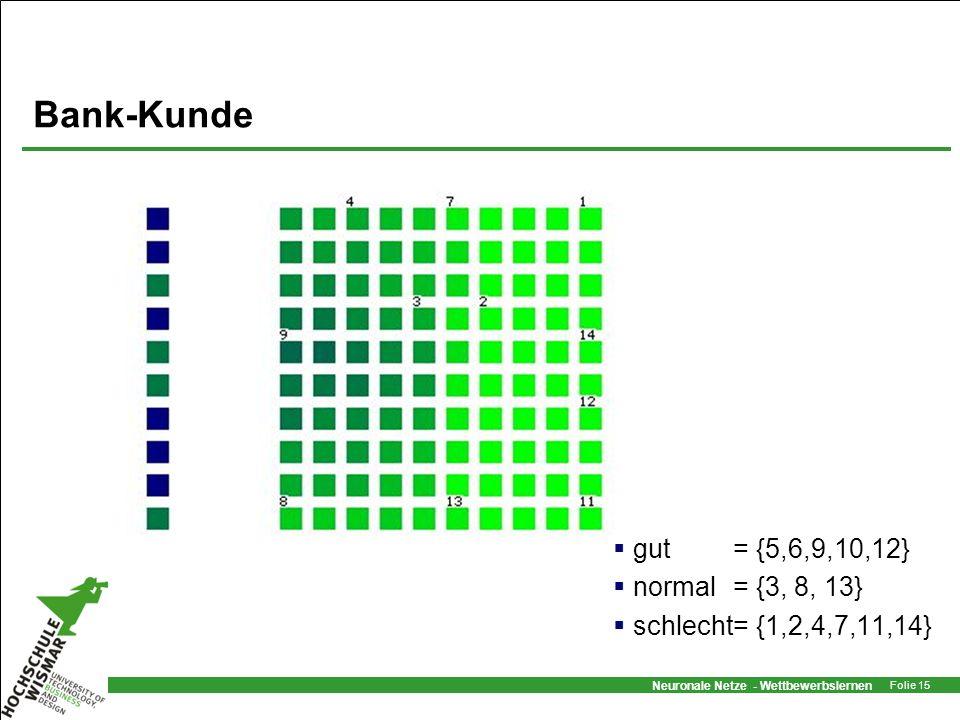 Bank-Kunde gut = {5,6,9,10,12} normal = {3, 8, 13}