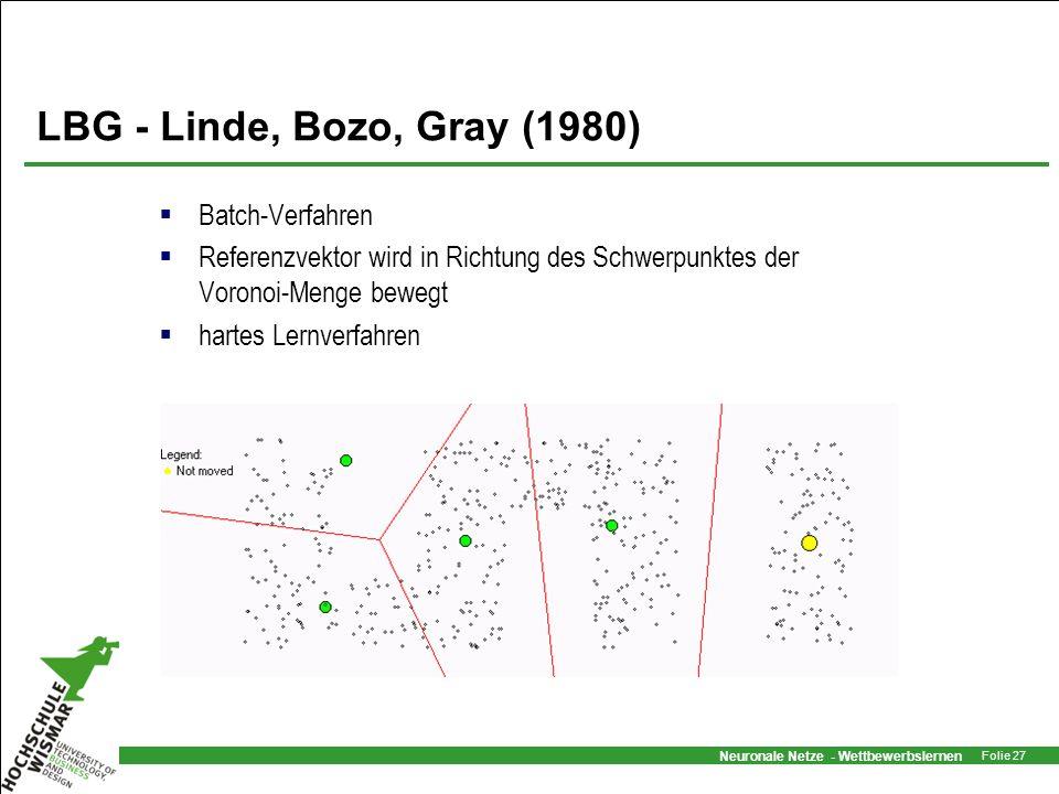 LBG - Linde, Bozo, Gray (1980) Batch-Verfahren