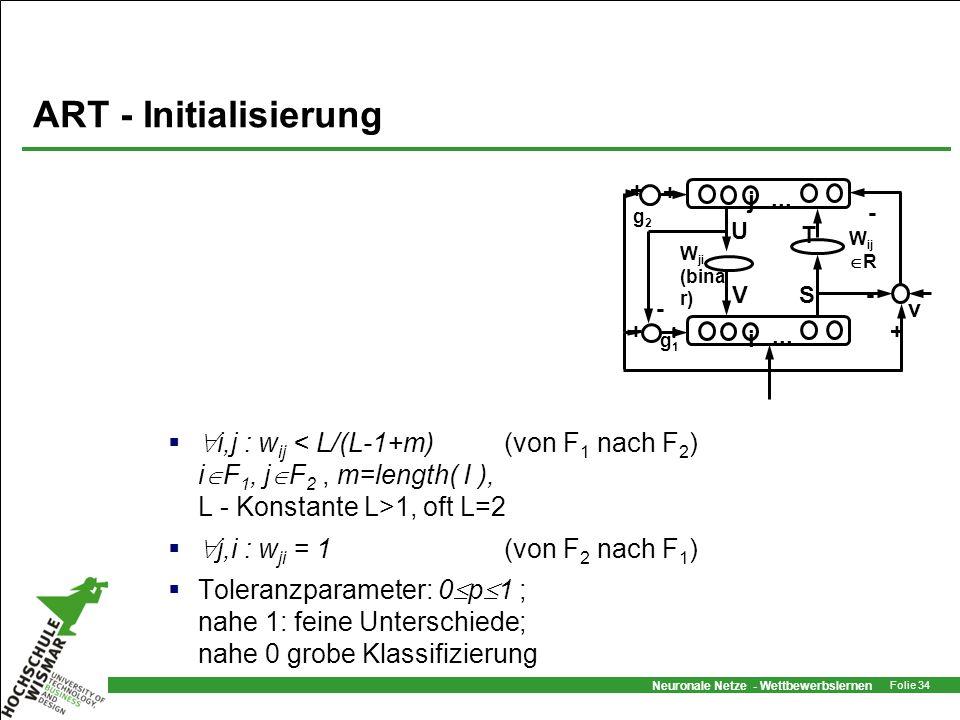 ART - Initialisierung j. i. WijR. Wji (binär) S. T. U. V. + - ... v. g2. g1.