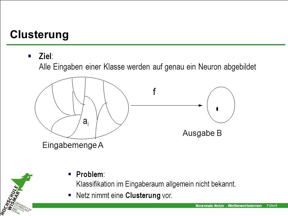 Clusterung Ziel: Alle Eingaben einer Klasse werden auf genau ein Neuron abgebildet. f. Eingabemenge A.