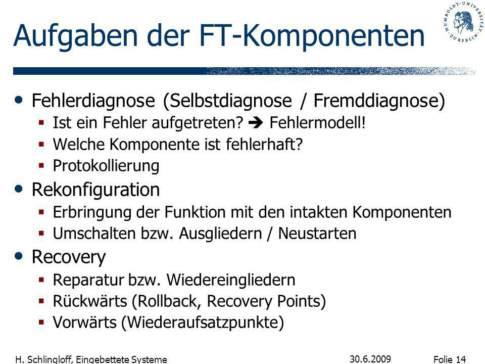 Aufgaben der FT-Komponenten